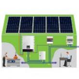 Мережеві сонячні електростанції для бізнесу під власне споживання