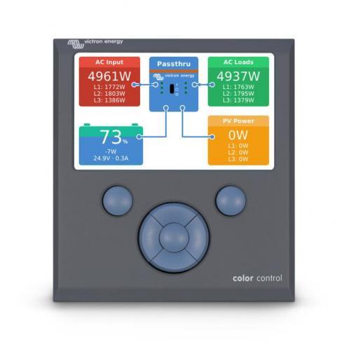 Панель управління Color Control GX